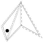Test trójkątów